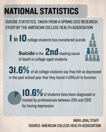 Mental Health Counseling what subjects would you need to study in college to get in