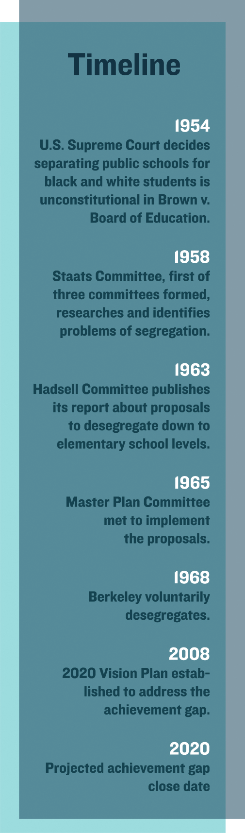public school desegregation a contemporary analysis thesis It uses essays by sociologists, political scientists, economists, and attorneys to illuminate how the city became the focal point of the national school-desegregation debate, with decisions that.
