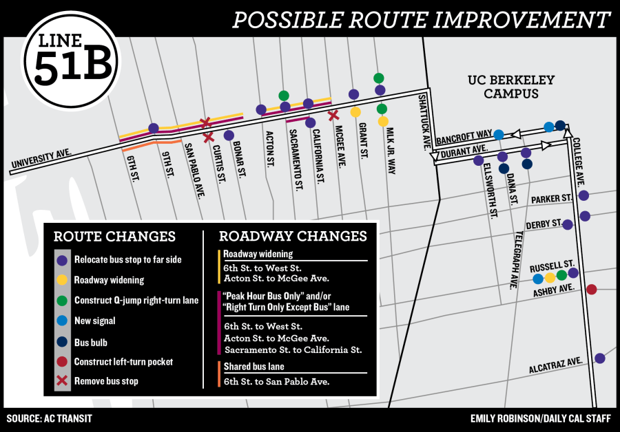 Ac Transit Presents Modifications To 51 Bus Line Route