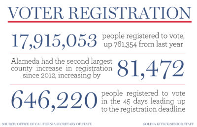 Voter registration WEB-04