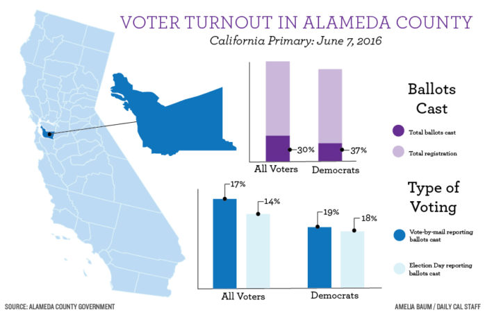 coloredited.ameliabaum.turnout-01