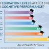 coloredited_davidlee_educationinfographic