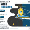 coloredited_cherrywu_telescope_infographic