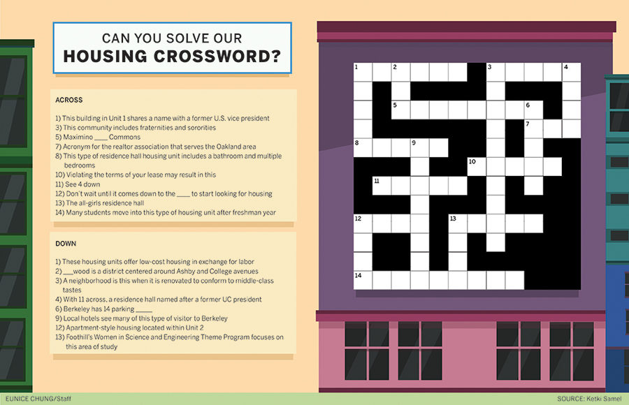 coloredited_eunicechung_crossword
