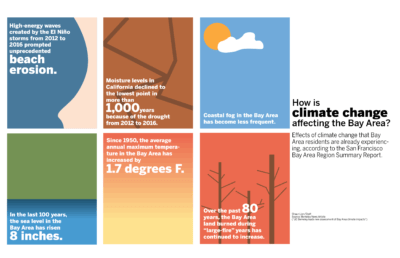 coloredited_shaunlien_climate_infographic_edit