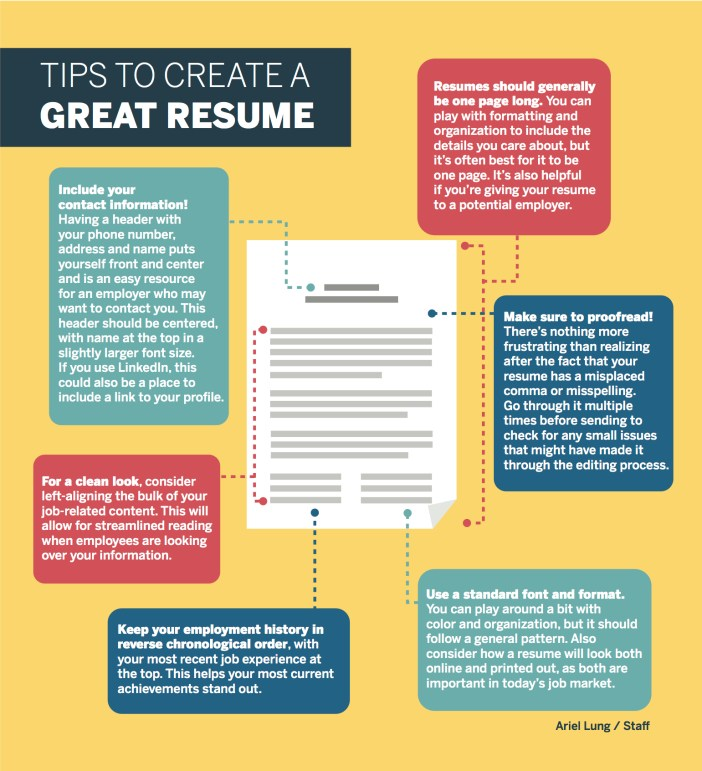 Tips To Create A Great Resume The Daily Californian