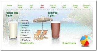milk-nutrient-comparison1