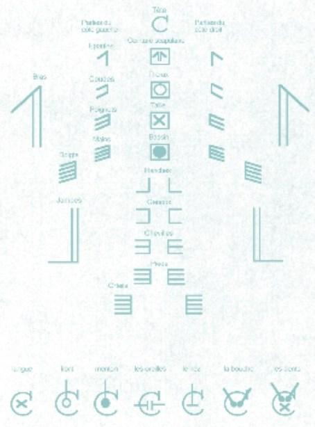 Myriam Gourfink notation