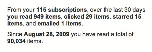 My Google Reader 'final score'