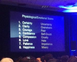 Physiological Emotional States