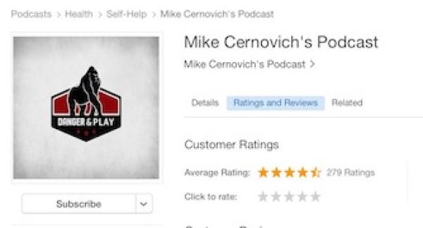 Cernovich Podcast