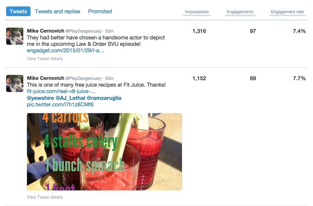 Twitter impressions engagement percentage