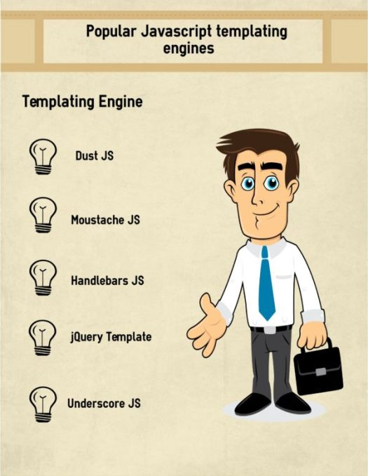 popular javascript templating engines