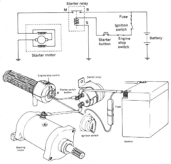 motorcycle starter relay diagram auto electrical wiring diagram u2022 rh 6weeks co uk