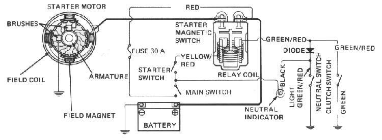 wiring diagram motorcycle starter disrespect1st com rh disrespect1st com Wiring Harness for Choppers Basic Wiring Schematics