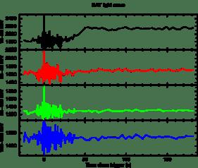 GRB lightcurve