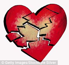 Hypnotherapy forget your Ex