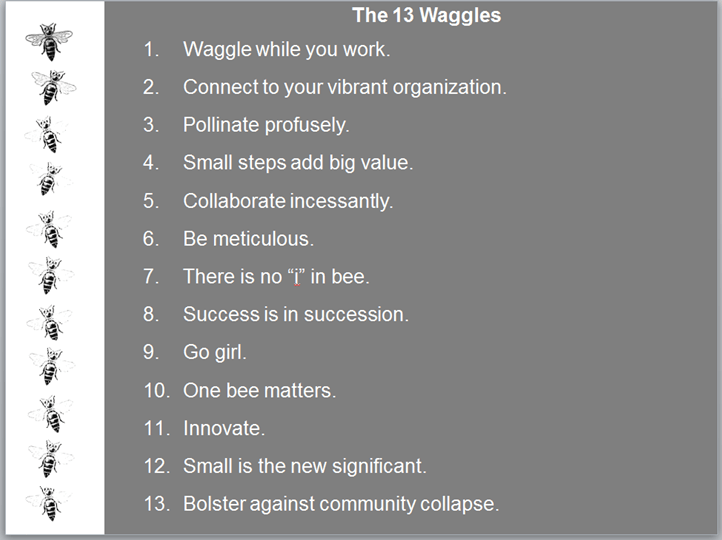 Waggle Table of Contents Promotion Page