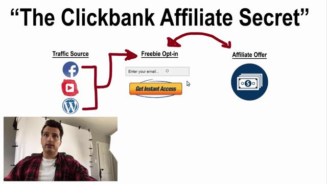 clickbankaffiliate