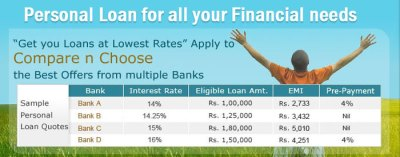Personal Loans | Personal Loan Rates | Personal Loan EMI