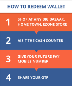 futurepay-how-to-redeem-futurepay-money-in-bigbazaar-ezone-hometown