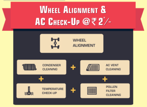 mahindra welcome offer car wheel alignment and ac checkup at Rs 2 only