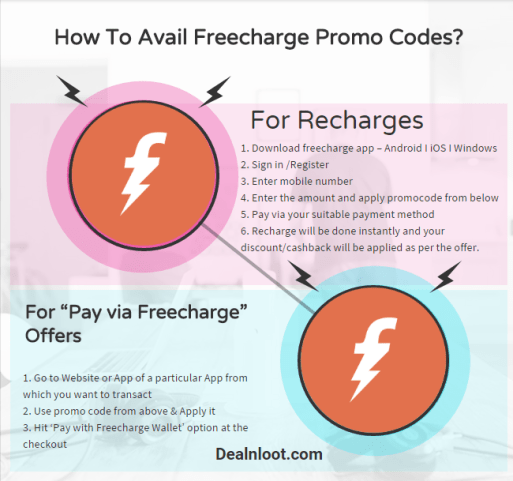 how to avail freecharge promo codes
