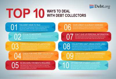 Debt Collection Scams & Scare Tactics
