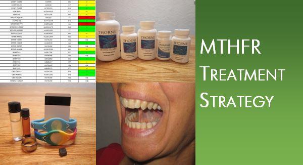 MTHFR Treatment