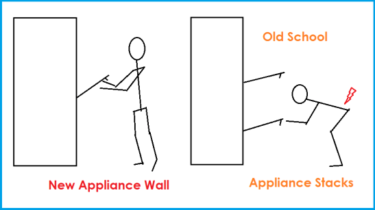 New appliance wall
