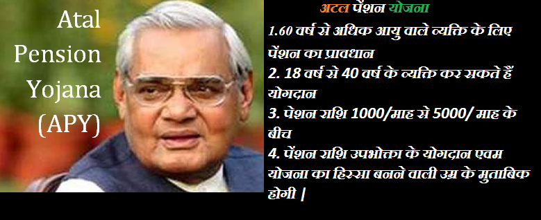 Image result for Atal Pension Yojana