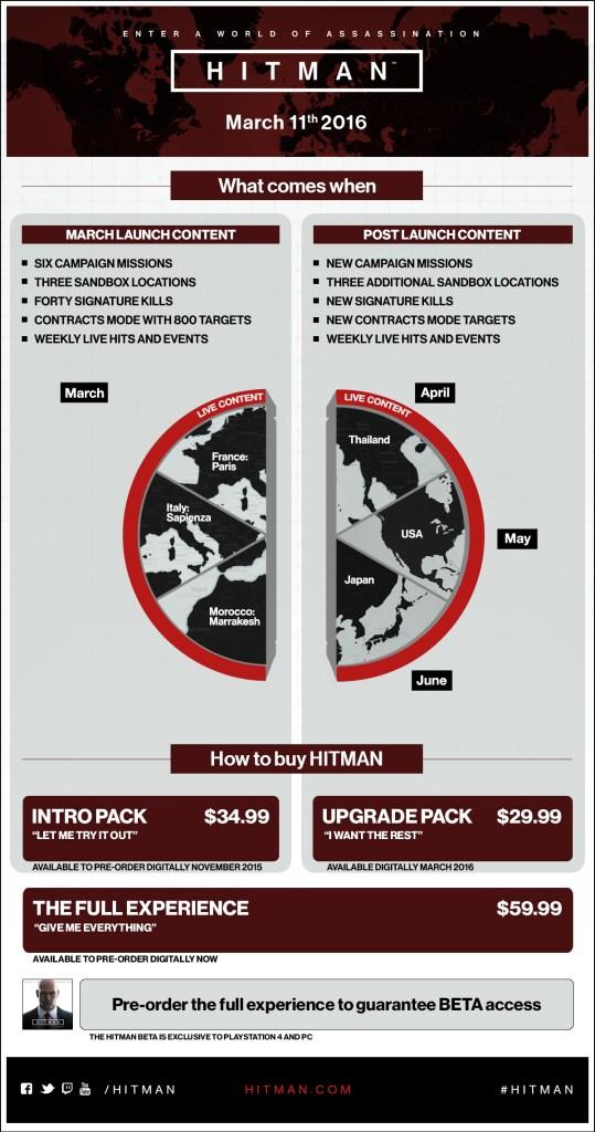 HITMAN_Infographic