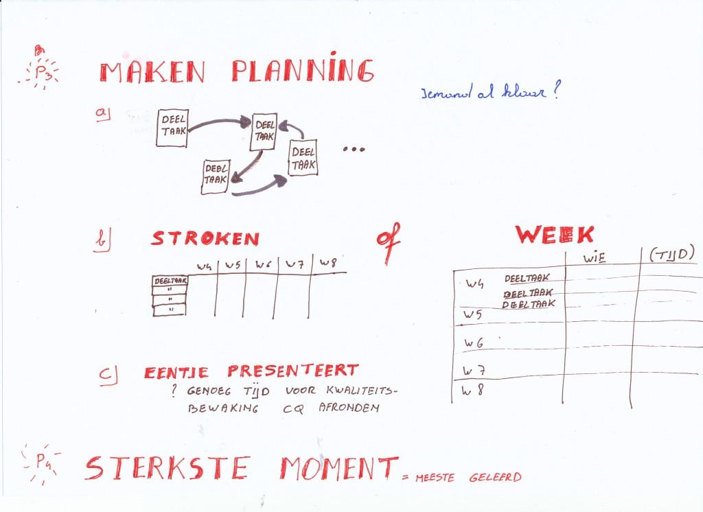 Onderdeel plannen van projectmatig werken uitdiepen/toepassen. #lesvoorbereiding