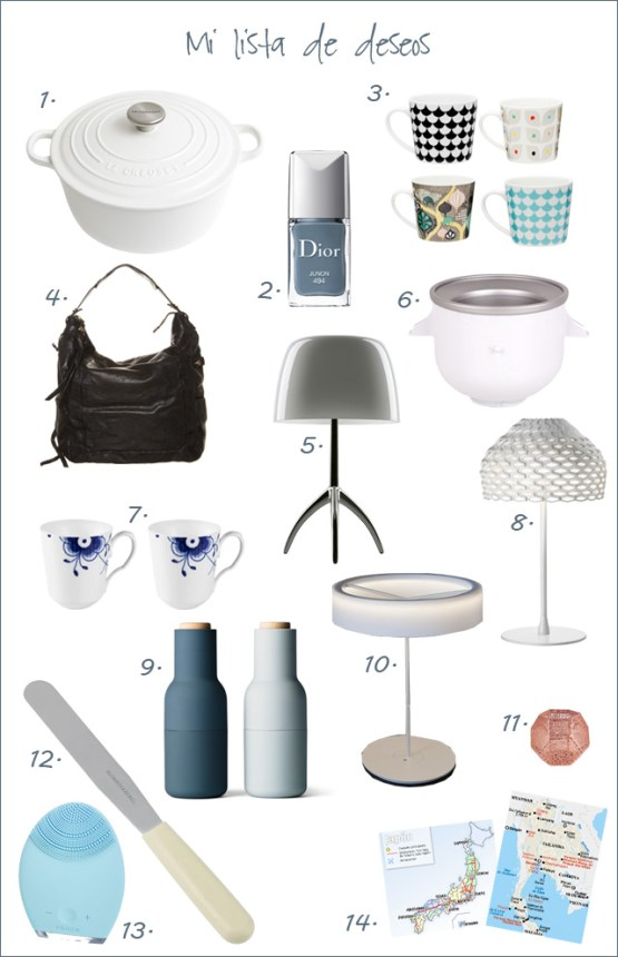 muebles lámparas de diseño Mi lista de deseos delikatissen diseño danés bolsos diseño blog diseño nordico blog decoracion interiores articulos diseño nórdico articulos cocina diseño accesorios hogar diseño
