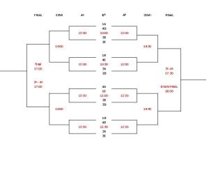 cuadro torneo