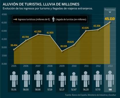 deflacion