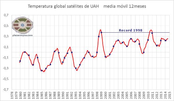 2014-ano-mas-caliente-no