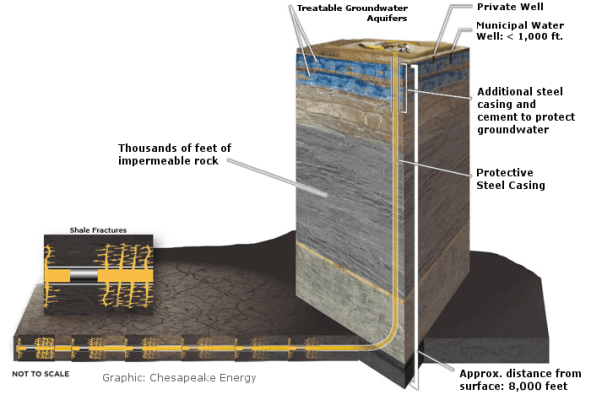 FrackingDiagram