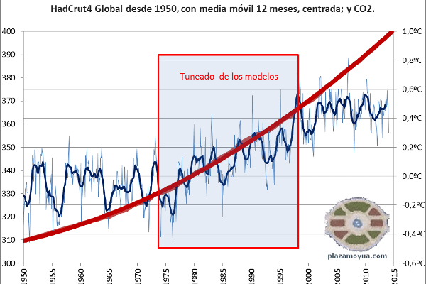 tuneado-modelos-climaticos-2