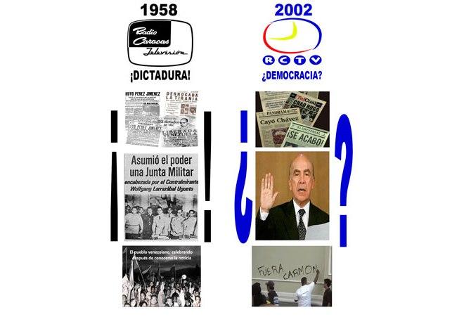 RCTV-Pérez-Jiménez-vs-Chávez