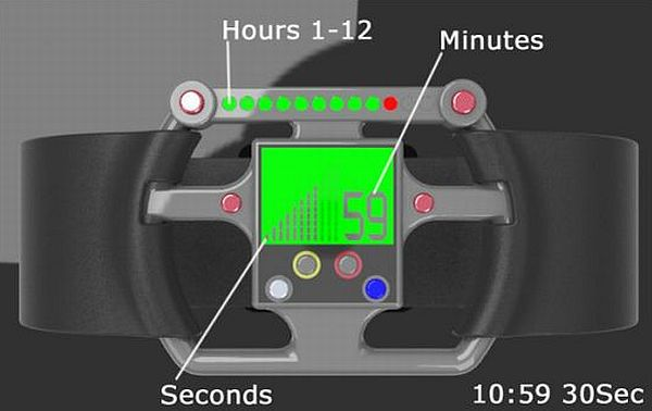 F1 Steering Wheel Watch Concept