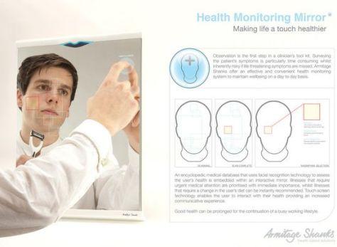 health monitoring mirror