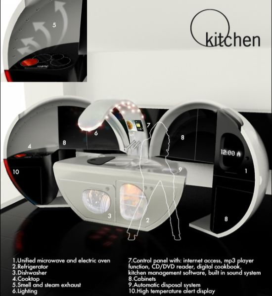 o kitchen 3