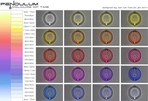 pendulum colour clock 04
