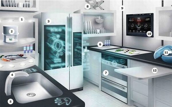 Ultra efficient smart kitchen