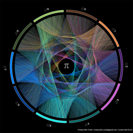 visualizing-numbers-2
