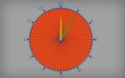 Clock in The Ultimate Collection Of Maya 3D Tutorials