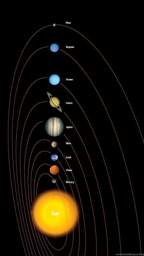 Medium Of Solar System Mobile