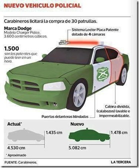 dodge-challenger-policia-chile