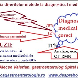 diagnostic-medical-corect
